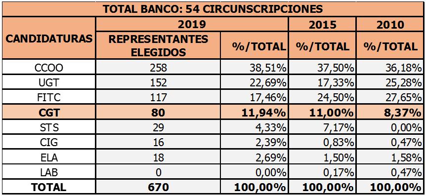 EESS 2016 Banco Santander